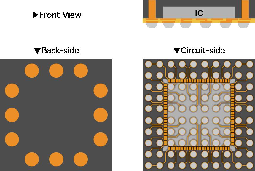両面電極パッケージ(DSEP) PMTパッケージファウンドリ