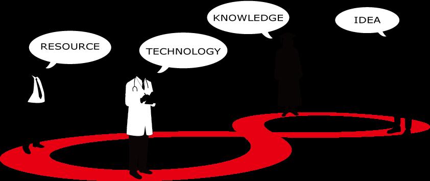 大手企業、研究機関、大学、ベンチャー企業とのオープンイノベーションスラットフォーム