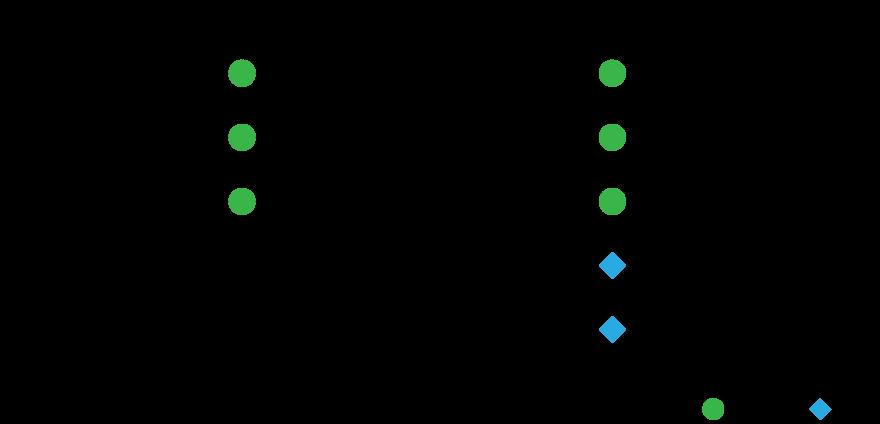 セラミックス加工対応表