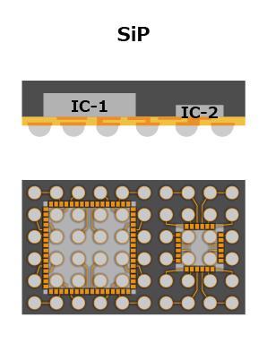 センサーの図:SiP
