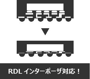 RDLインターポーザ対応!